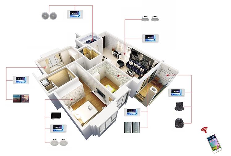 instalacja multiroom